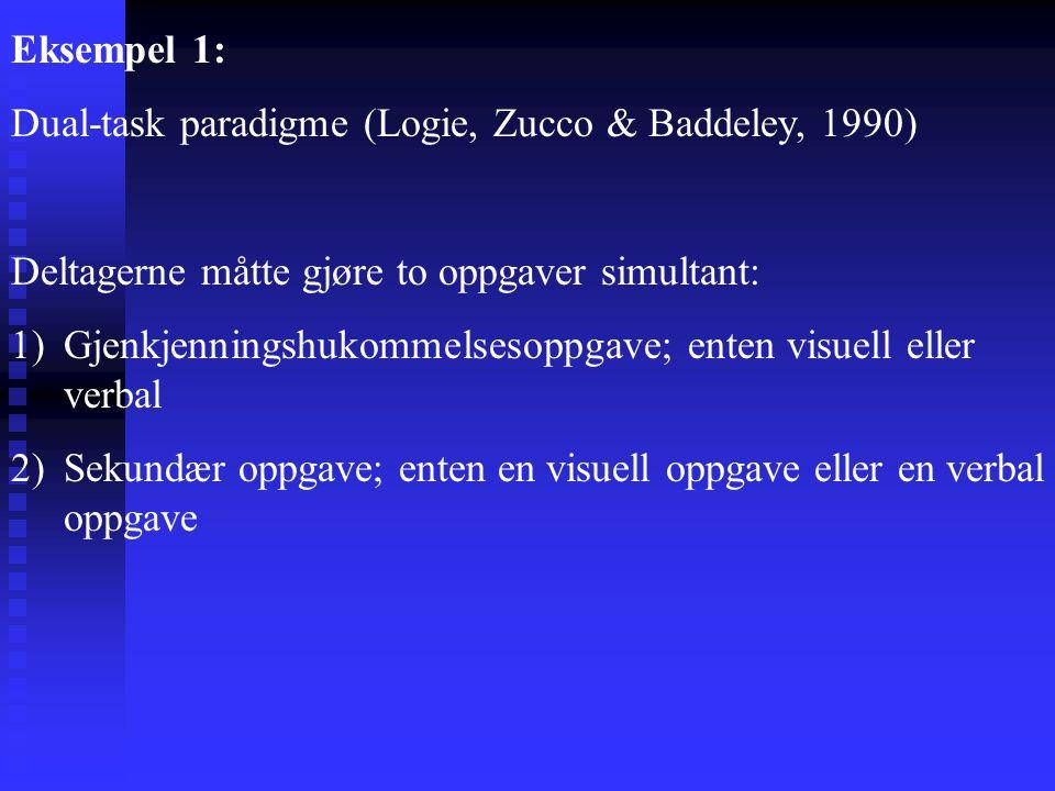 Eksempel 1: Dual-task paradigme (Logie, Zucco & Baddeley, 1990) Deltagerne måtte gjøre to oppgaver simultant: 1)Gjenkjenningshukommelsesoppgave; enten