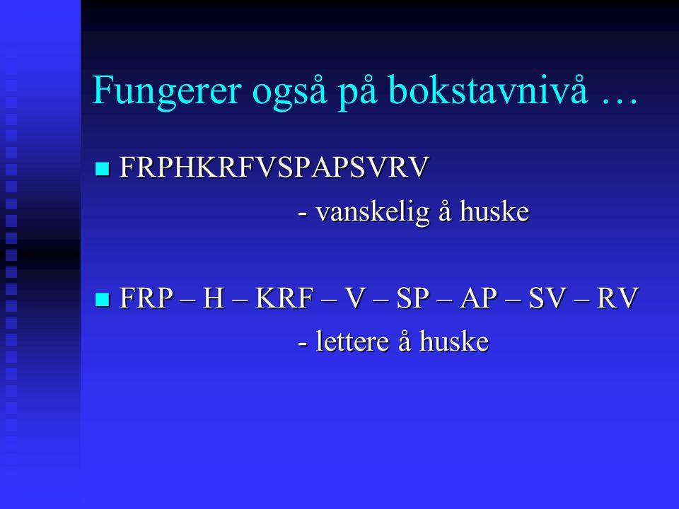 Fungerer også på bokstavnivå … FRPHKRFVSPAPSVRV FRPHKRFVSPAPSVRV - vanskelig å huske FRP – H – KRF – V – SP – AP – SV – RV FRP – H – KRF – V – SP – AP
