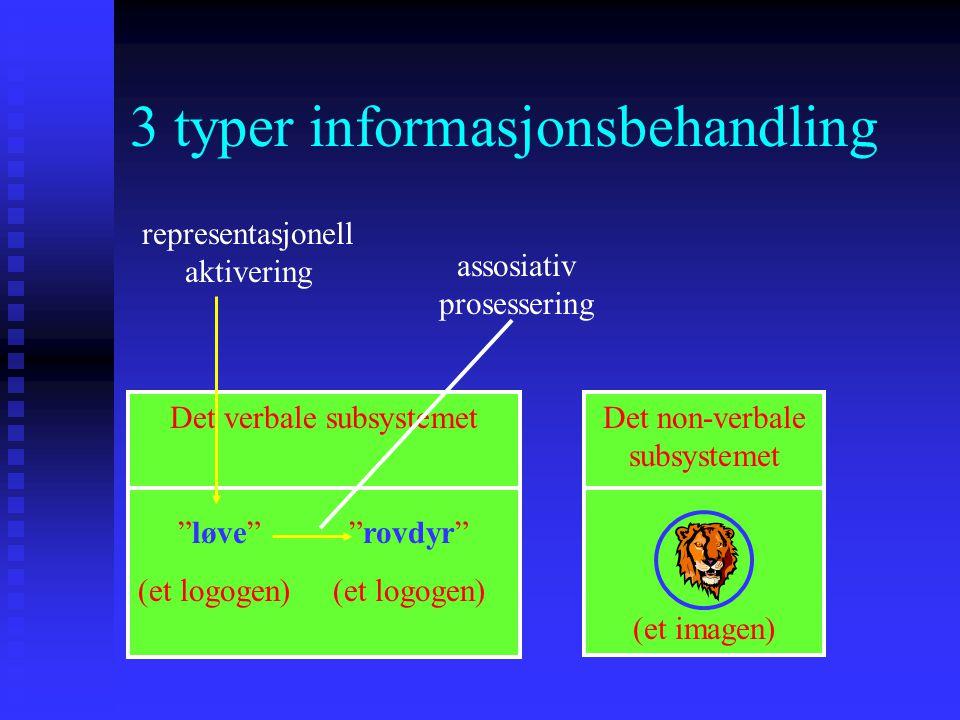 """3 typer informasjonsbehandling Det verbale subsystemet """"løve"""" """"rovdyr"""" (et logogen) Det non-verbale subsystemet (et imagen) representasjonell aktiveri"""