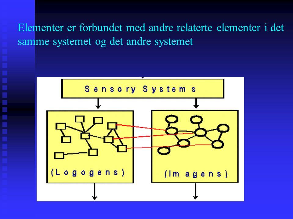 Elementer er forbundet med andre relaterte elementer i det samme systemet og det andre systemet