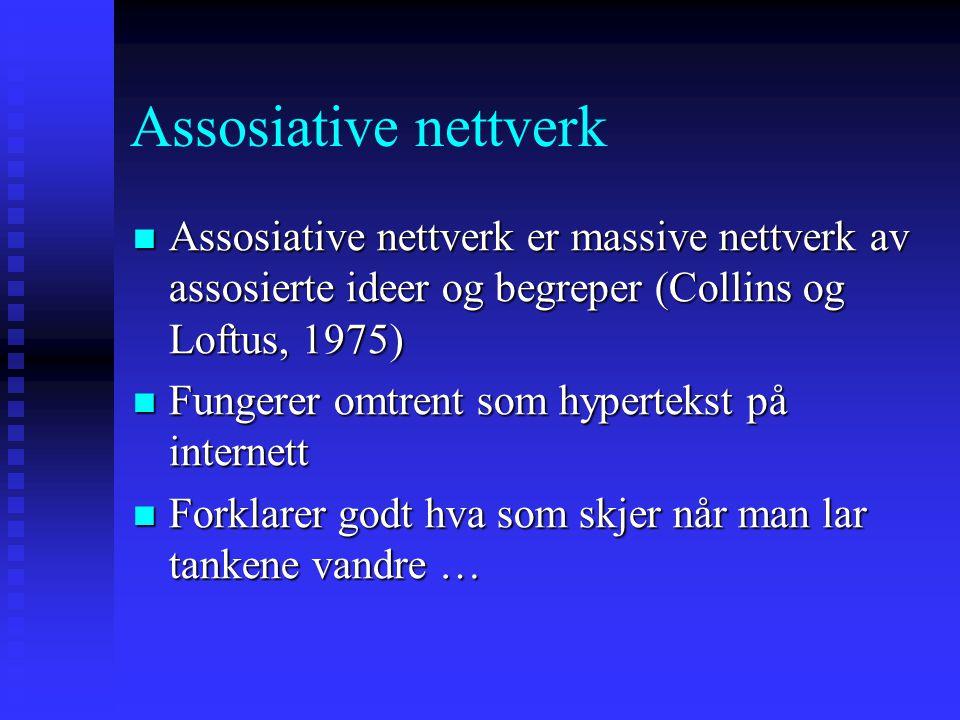 Assosiative nettverk Assosiative nettverk er massive nettverk av assosierte ideer og begreper (Collins og Loftus, 1975) Assosiative nettverk er massiv