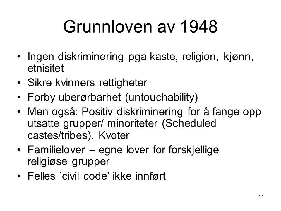 11 Grunnloven av 1948 Ingen diskriminering pga kaste, religion, kjønn, etnisitet Sikre kvinners rettigheter Forby uberørbarhet (untouchability) Men og