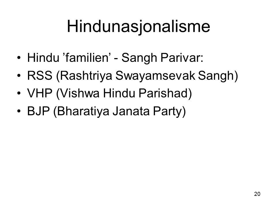 20 Hindunasjonalisme Hindu 'familien' - Sangh Parivar: RSS (Rashtriya Swayamsevak Sangh) VHP (Vishwa Hindu Parishad) BJP (Bharatiya Janata Party)