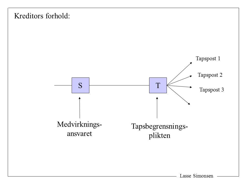Lasse Simonsen ST Medvirknings- ansvaret Tapsbegrensnings- plikten Kreditors forhold: Tapspost 1 Tapspost 2 Tapspost 3