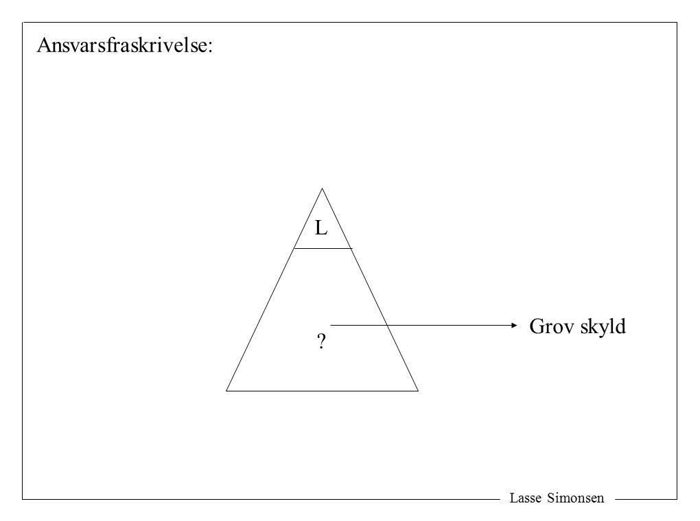 Lasse Simonsen L Grov skyld Ansvarsfraskrivelse: