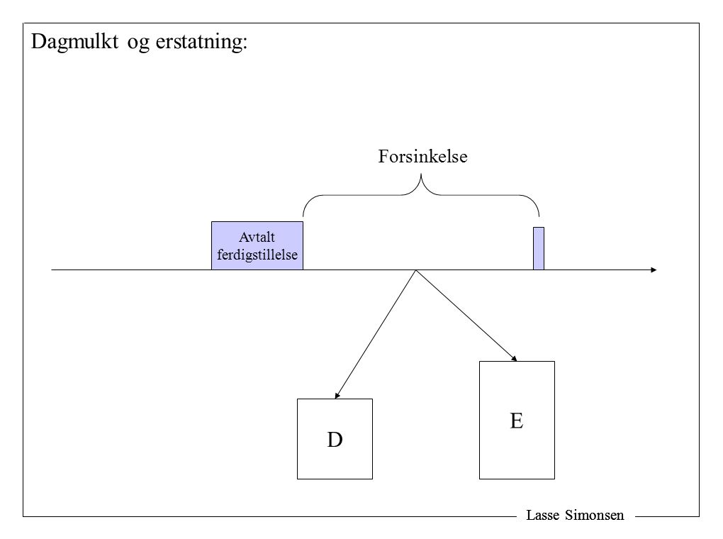 Lasse Simonsen Avtalt ferdigstillelse Forsinkelse D E Dagmulkt og erstatning: