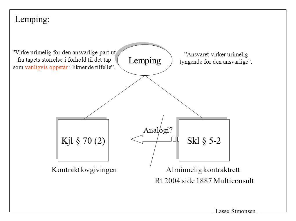 Lasse Simonsen Lemping: Lemping Kjl § 70 (2) Skl § 5-2 KontraktlovgivingenAlminnelig kontraktrett Rt 2004 side 1887 Multiconsult Analogi.