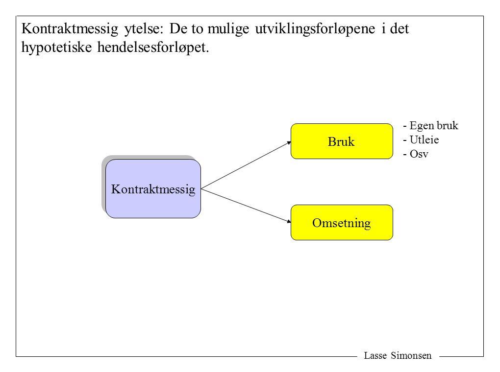 Lasse Simonsen Det virkelig hendelsesforløp Det hypotetiske hendelsesforløp Detaljert differansemodell: Kontraktmessig Kontrakt- brudd Kontrakt- brudd Heving Fastholdelse Bruk Salg Mangel Forsinkelse