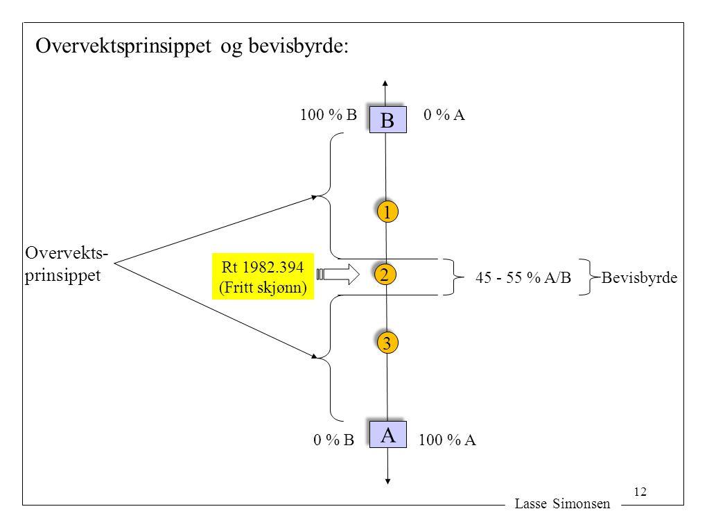Lasse Simonsen A A B B 100 % A 100 % B 0 % B 0 % A 45 - 55 % A/B 2 2 Overvektsprinsippet og bevisbyrde: 1 1 Overvekts- prinsippet Bevisbyrde 3 3 Rt 1982.394 (Fritt skjønn) 12