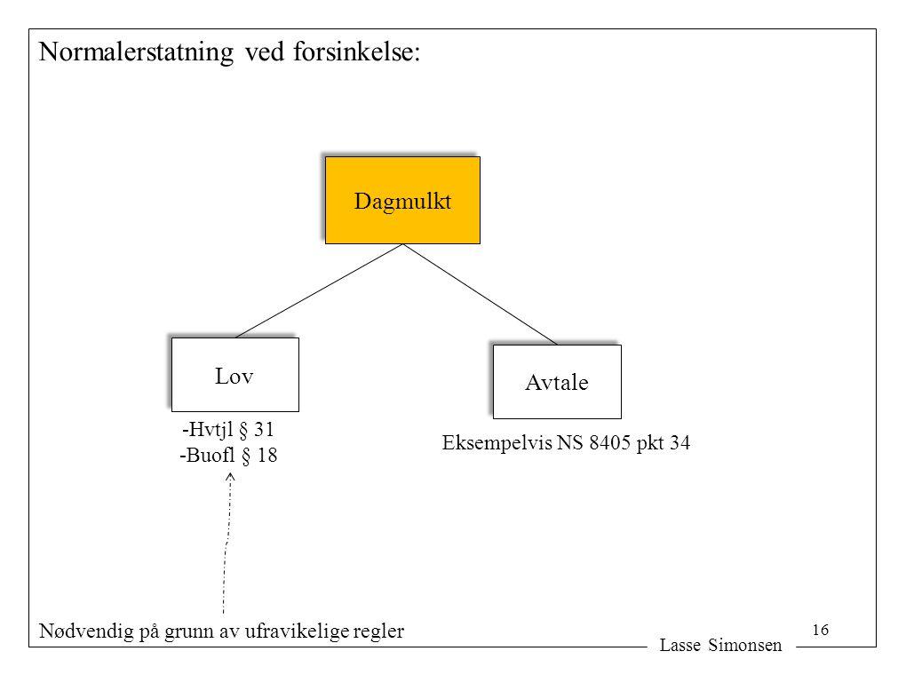 Lasse Simonsen Normalerstatning ved forsinkelse: Dagmulkt Lov Avtale Eksempelvis NS 8405 pkt 34 -Hvtjl § 31 -Buofl § 18 Nødvendig på grunn av ufravikelige regler 16