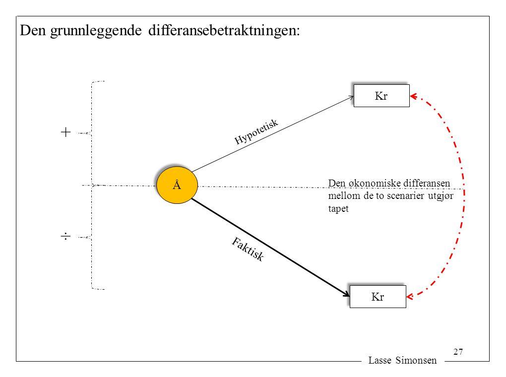 Lasse Simonsen Den grunnleggende differansebetraktningen: Å Å Kr Faktisk Hypotetisk Kr + ÷ Den økonomiske differansen mellom de to scenarier utgjør ta