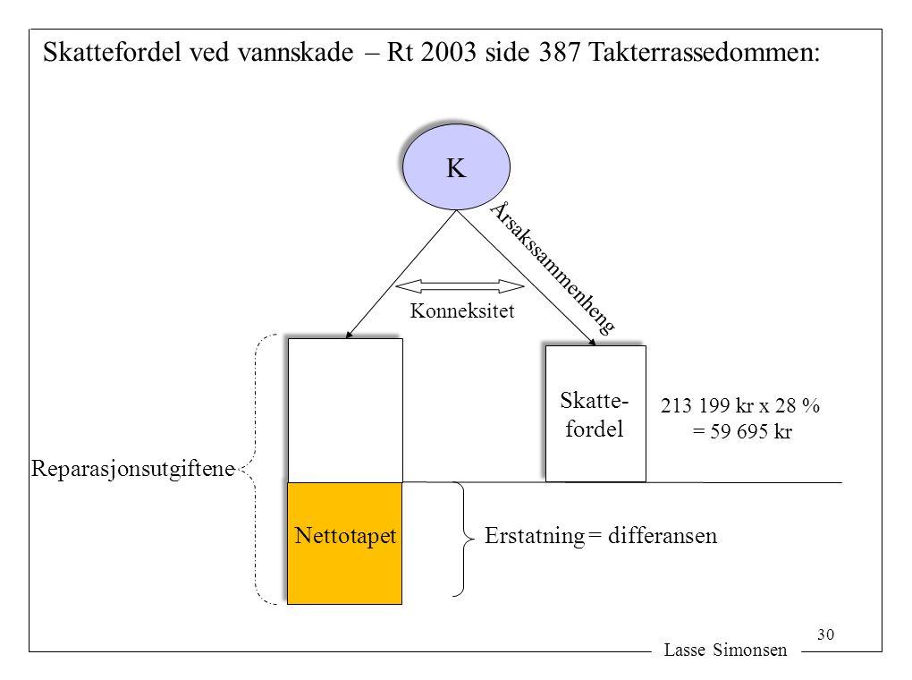 Lasse Simonsen K K Skatte- fordel Skatte- fordel Erstatning = differansen Nettotapet Konneksitet Årsakssammenheng Reparasjonsutgiftene 213 199 kr x 28