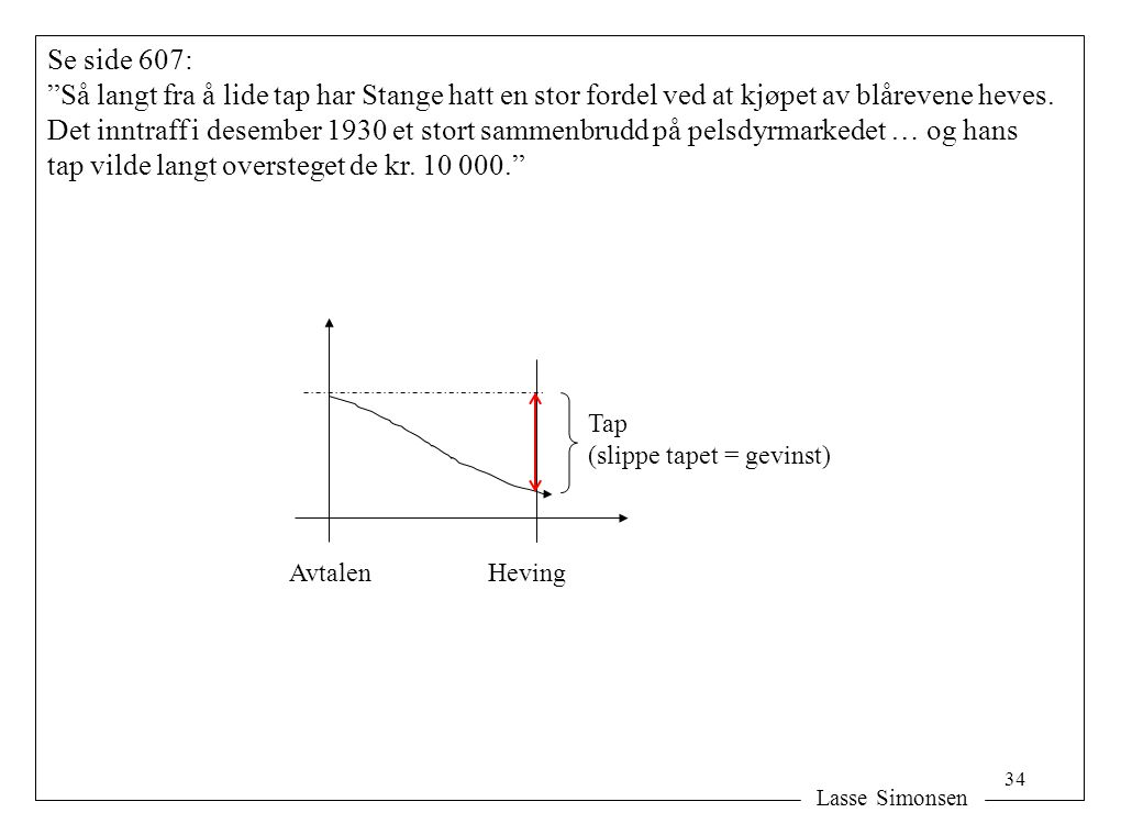 """Lasse Simonsen 34 AvtalenHeving Tap (slippe tapet = gevinst) Se side 607: """"Så langt fra å lide tap har Stange hatt en stor fordel ved at kjøpet av blå"""