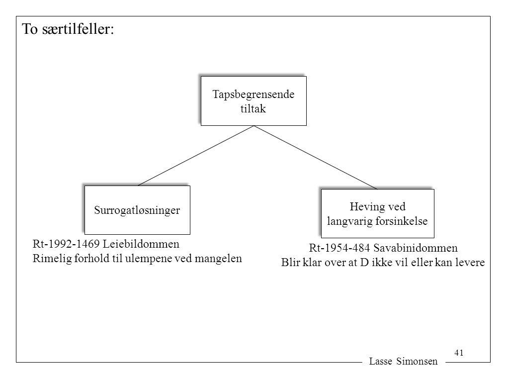 Lasse Simonsen To særtilfeller: Tapsbegrensende tiltak Tapsbegrensende tiltak Surrogatløsninger Heving ved langvarig forsinkelse Heving ved langvarig