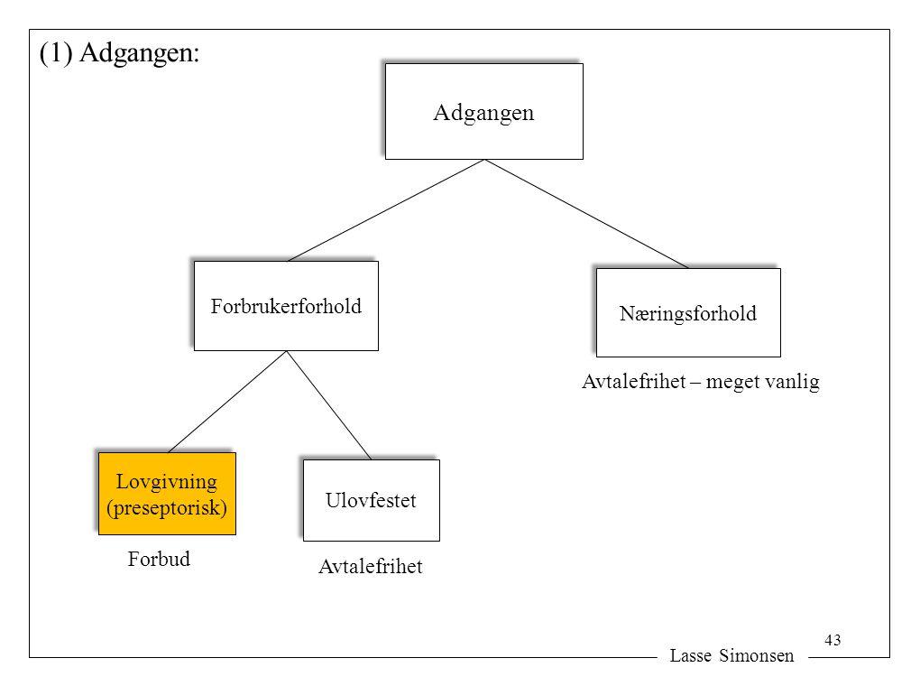 Lasse Simonsen (1) Adgangen: Adgangen Forbrukerforhold Næringsforhold Lovgivning (preseptorisk) Lovgivning (preseptorisk) Ulovfestet Avtalefrihet – me