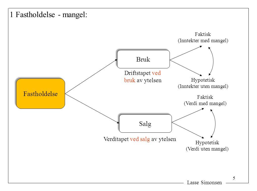 Lasse Simonsen 1 Fastholdelse - mangel: Fastholdelse Bruk Salg Verditapet ved salg av ytelsen Driftstapet ved bruk av ytelsen Faktisk (Verdi med mangel) Hypotetisk (Verdi uten mangel) Faktisk (Inntekter med mangel) Hypotetisk (Inntekter uten mangel) 5