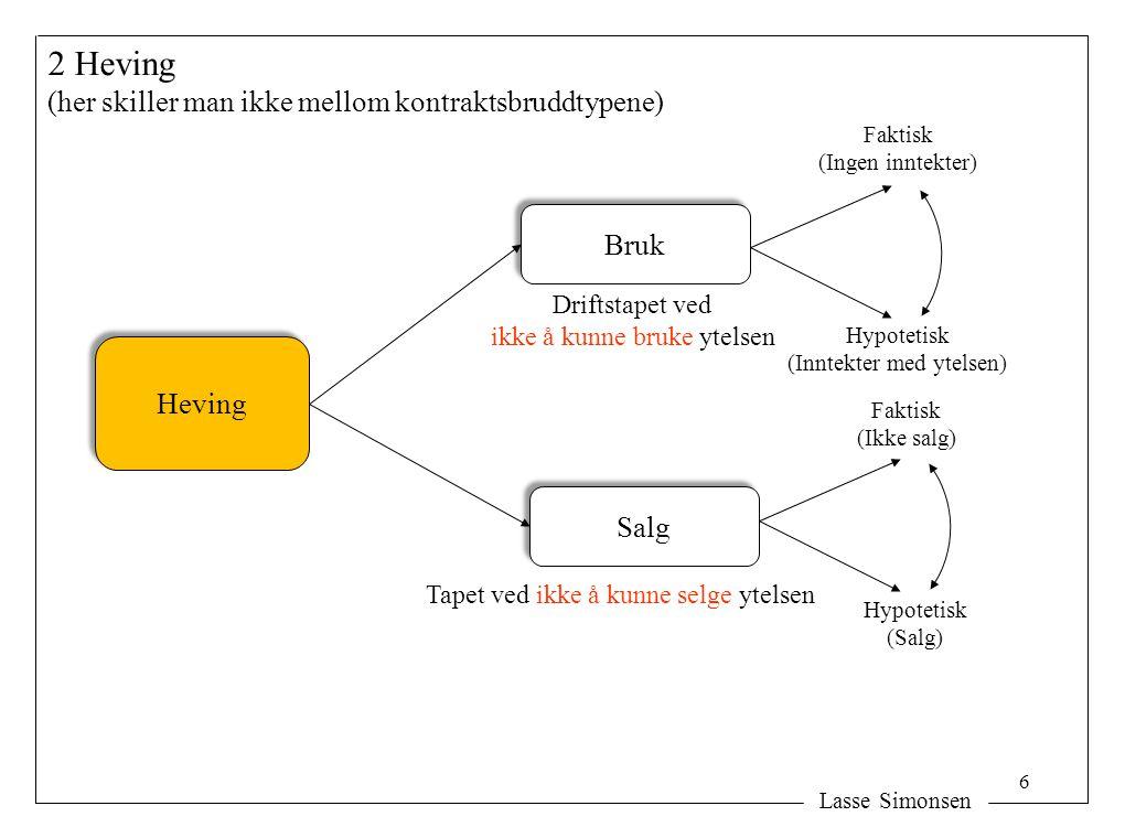 Lasse Simonsen 2 Heving (her skiller man ikke mellom kontraktsbruddtypene) Heving Bruk Salg Tapet ved ikke å kunne selge ytelsen Driftstapet ved ikke å kunne bruke ytelsen Faktisk (Ikke salg) Hypotetisk (Salg) Faktisk (Ingen inntekter) Hypotetisk (Inntekter med ytelsen) 6
