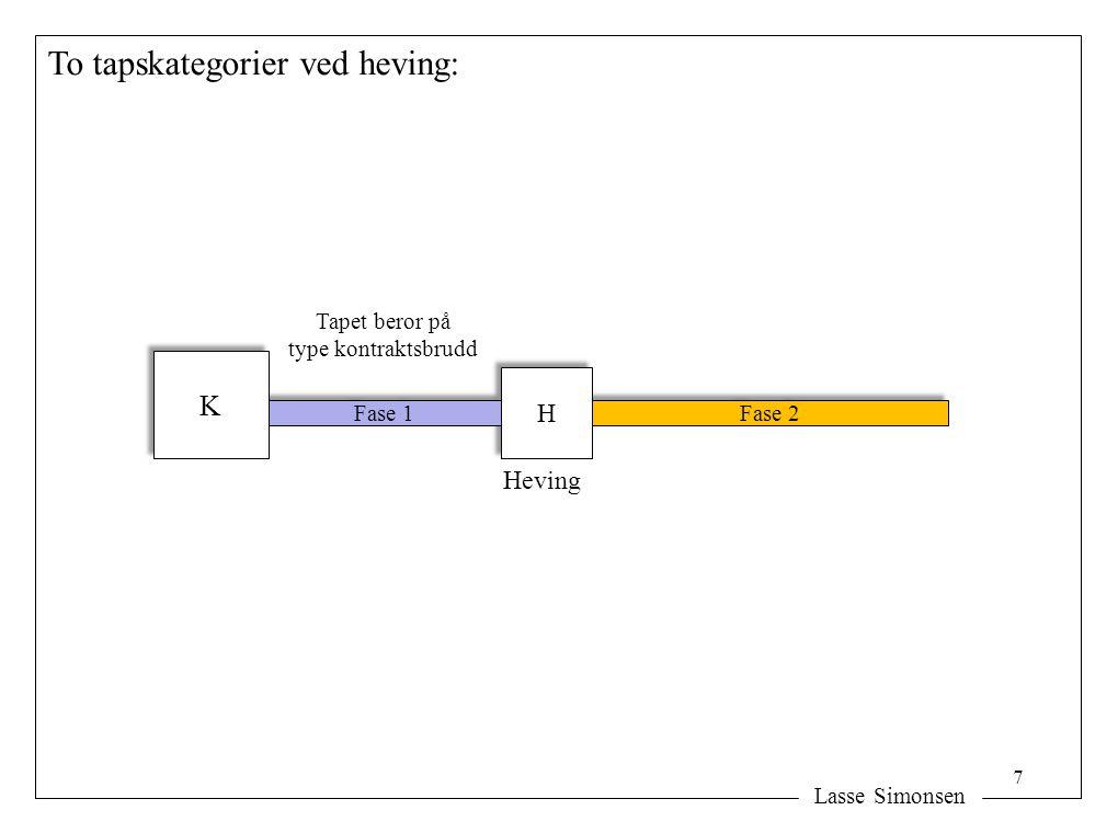 Lasse Simonsen To tapskategorier ved heving: Fase 2 H H Fase 1 K K Heving Tapet beror på type kontraktsbrudd 7