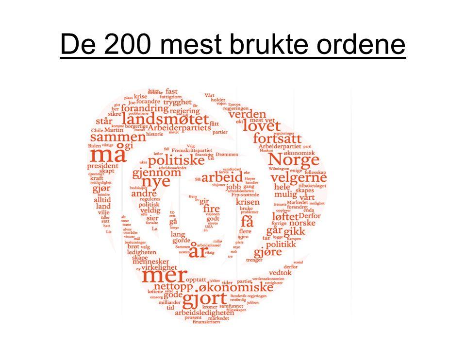 De 200 mest brukte ordene