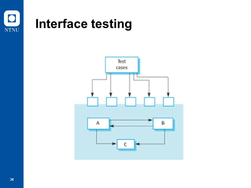 35 Interface testing Objectives are to detect faults due to interface errors or invalid assumptions about interfaces.