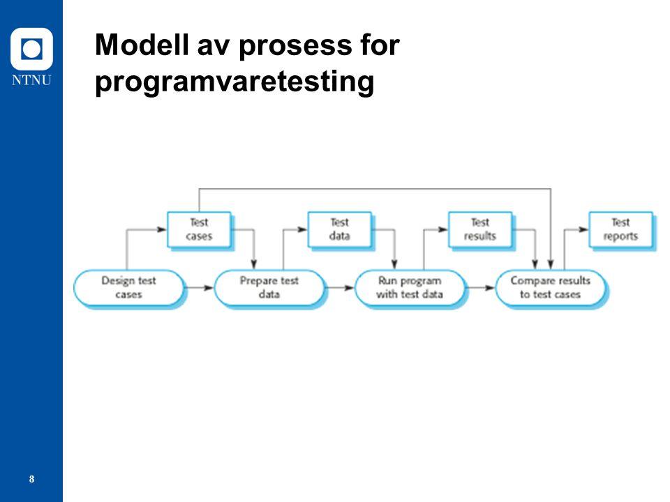 8 Modell av prosess for programvaretesting