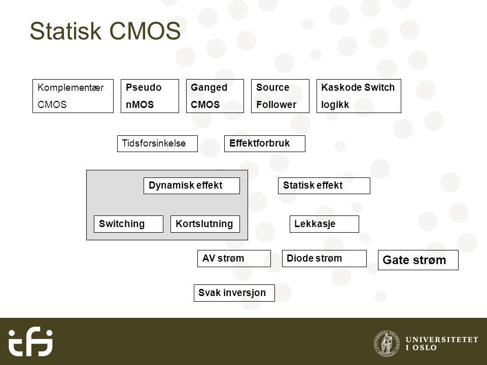 Statisk CMOS Komplementær CMOS Pseudo nMOS Ganged CMOS Source Follower Kaskode Switch logikk TidsforsinkelseEffektforbruk Dynamisk effektStatisk effek