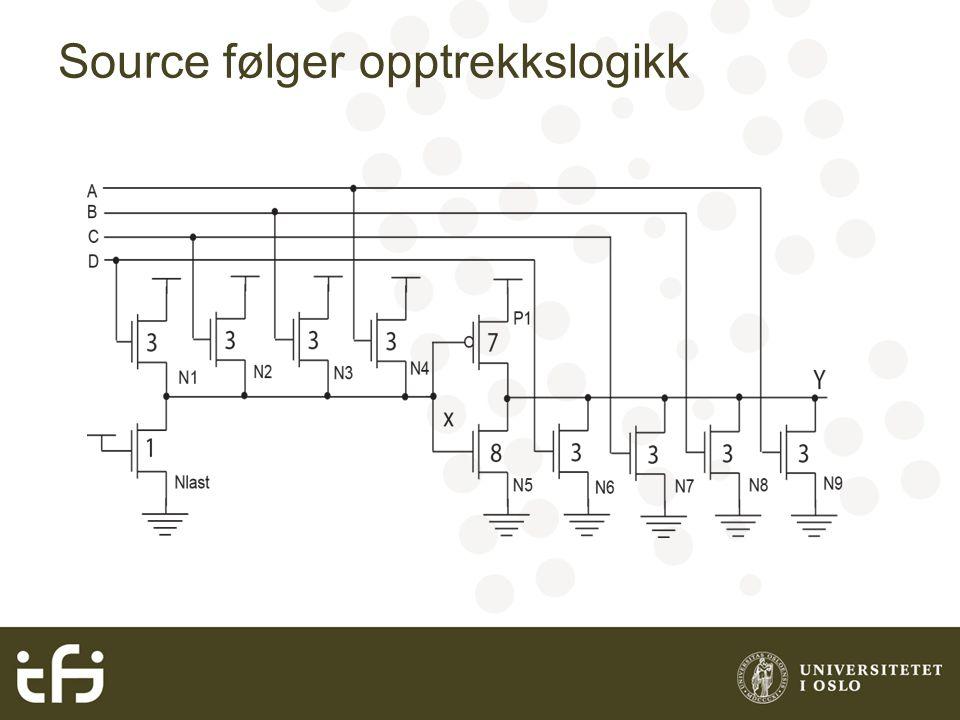 Source følger opptrekkslogikk