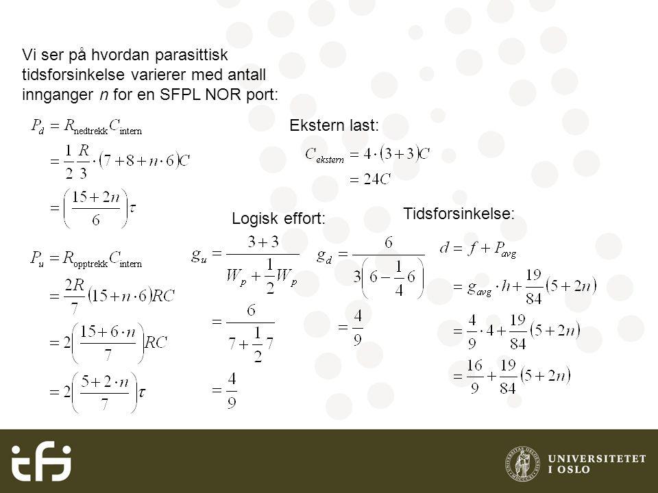 Vi ser på hvordan parasittisk tidsforsinkelse varierer med antall innganger n for en SFPL NOR port: Ekstern last: Logisk effort: Tidsforsinkelse: