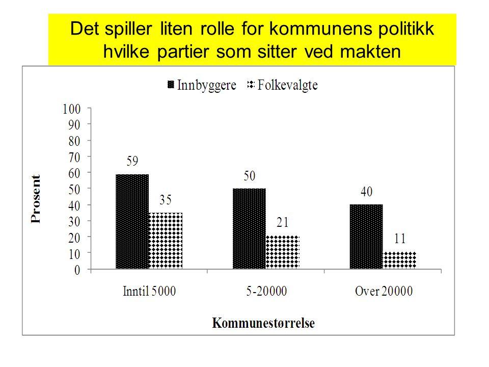 Det spiller liten rolle for kommunens politikk hvilke partier som sitter ved makten