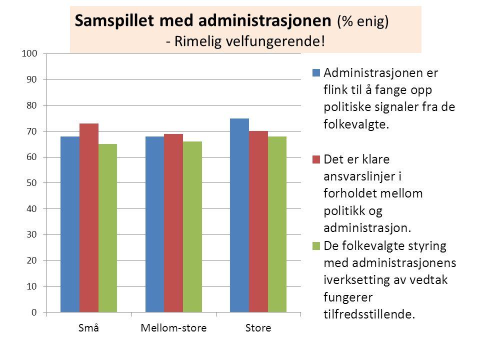 Samspillet med administrasjonen (% enig) - Rimelig velfungerende!