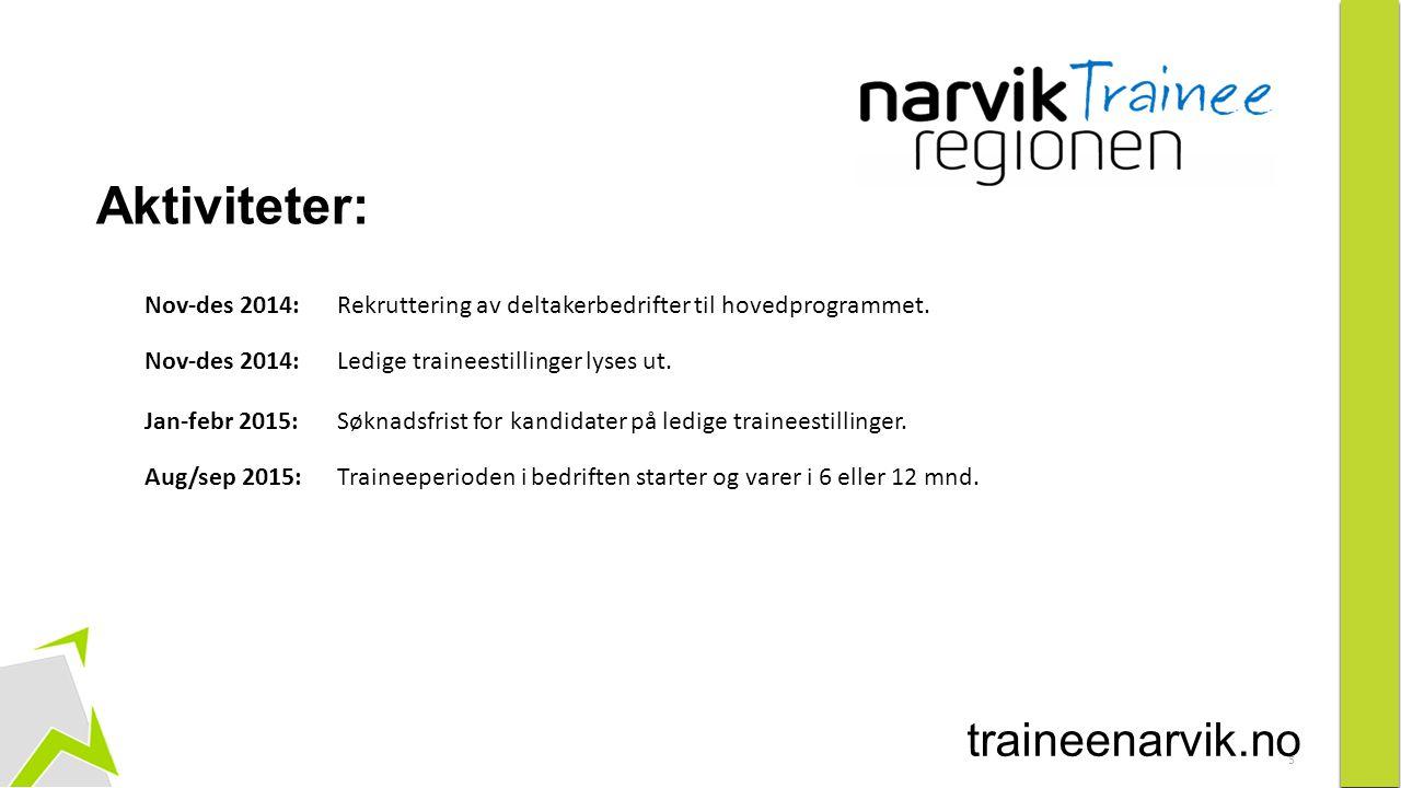 5 Nov-des 2014:Rekruttering av deltakerbedrifter til hovedprogrammet.