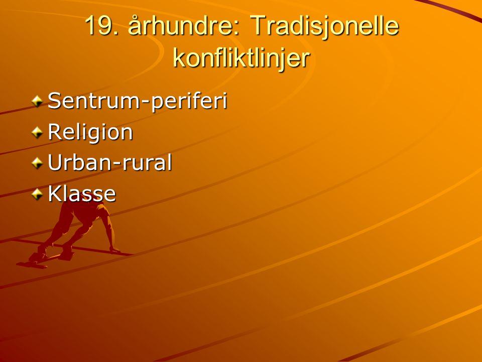 19. århundre: Tradisjonelle konfliktlinjer Sentrum-periferiReligionUrban-ruralKlasse