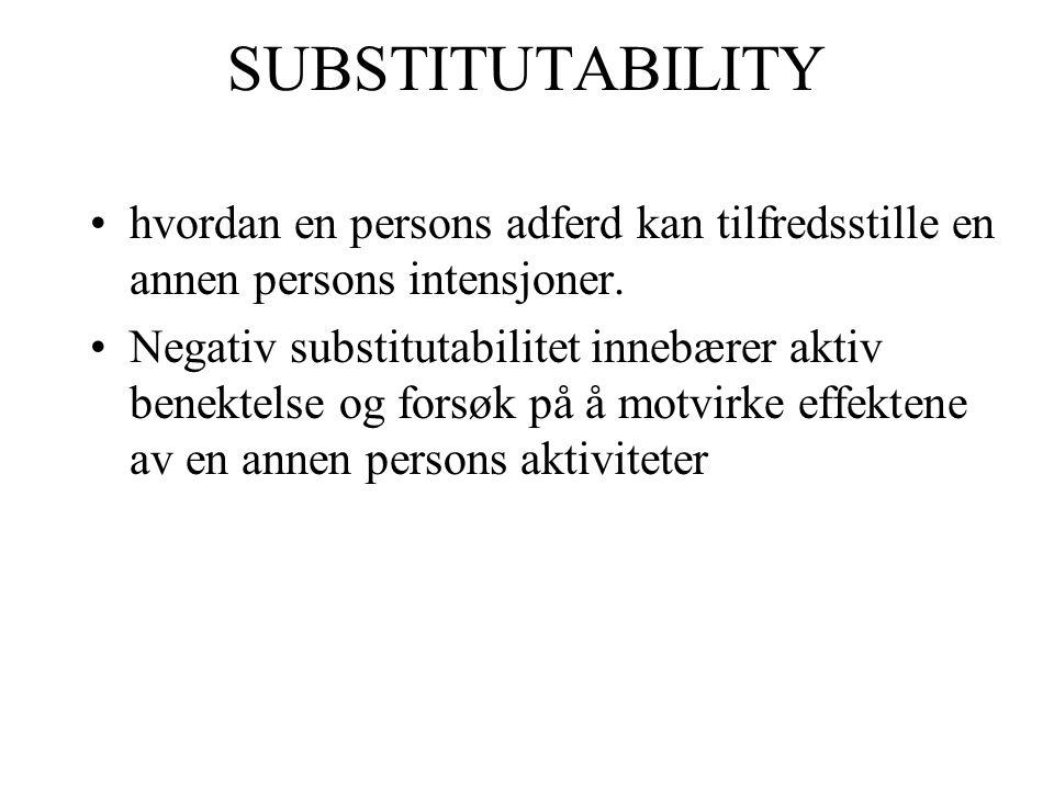 SUBSTITUTABILITY hvordan en persons adferd kan tilfredsstille en annen persons intensjoner.