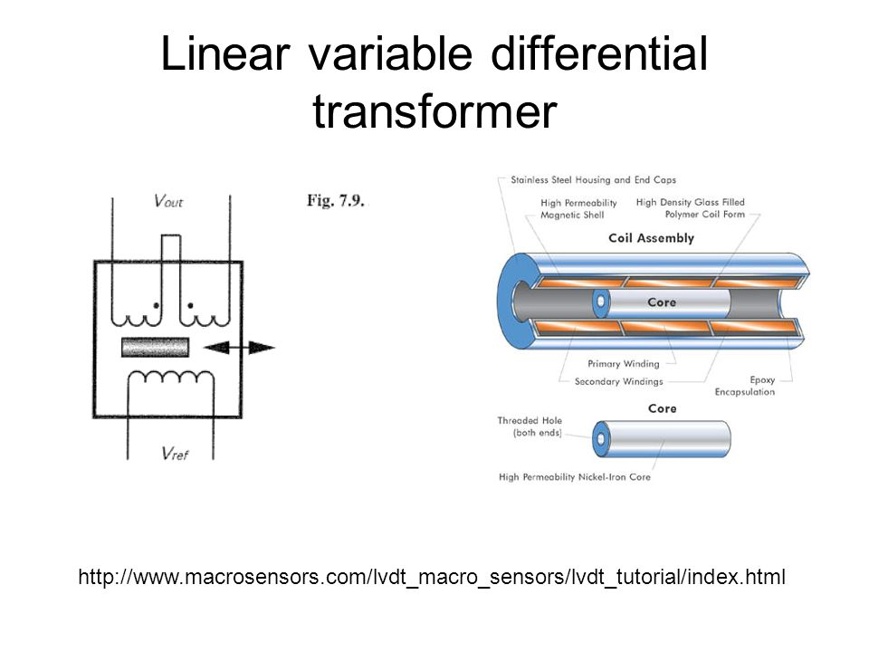 Linear variable differential transformer http://www.macrosensors.com/lvdt_macro_sensors/lvdt_tutorial/index.html