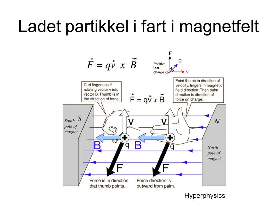 Ladet partikkel i fart i magnetfelt Hyperphysics