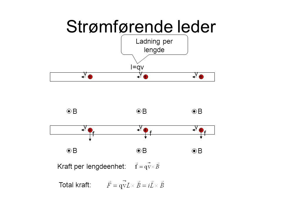 Strømførende leder +++ vv v I=qv Ladning per lengde +++ vv v BB B BB B Kraft per lengdeenhet: f ff Total kraft: