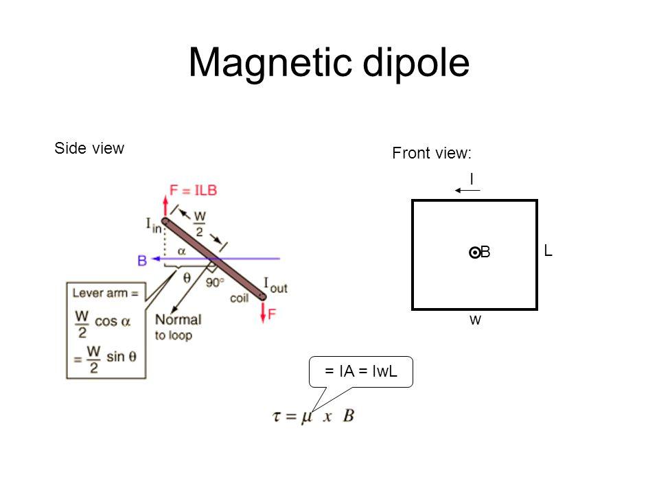 Feltforsterkning av dipoler B