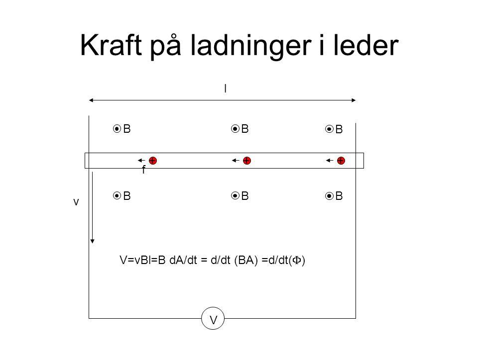 Kraft på ladninger i leder +++ BB B BB B v f V=vBl=B dA/dt = d/dt (BA) =d/dt(  ) V l