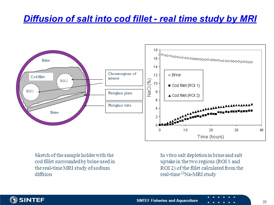 SINTEF Fisheries and Aquaculture 39 In vitro salt depletion in brine and salt uptake in the two regions (ROI 1 and ROI 2) of the fillet calculated fro