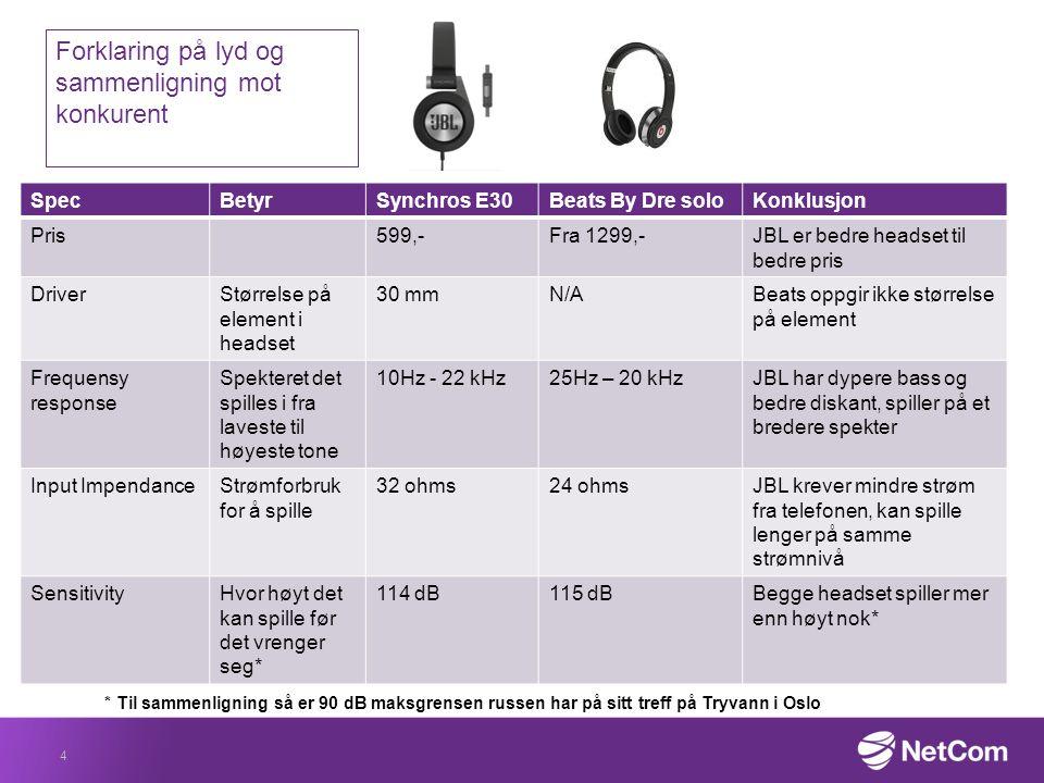 SpecBetyrSynchros E30Beats By Dre soloKonklusjon Pris599,-Fra 1299,-JBL er bedre headset til bedre pris DriverStørrelse på element i headset 30 mmN/AB