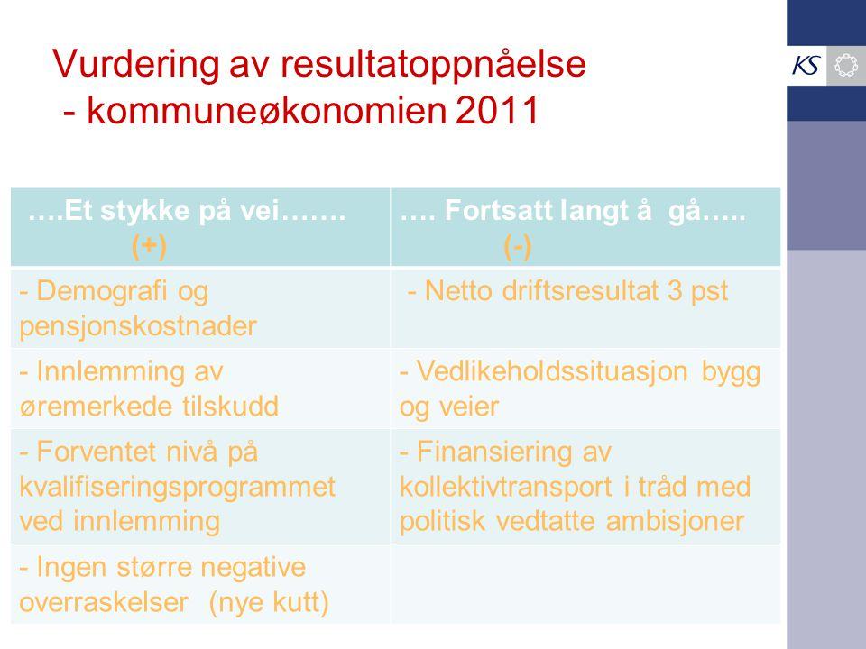 Vurdering av resultatoppnåelse - kommuneøkonomien 2011 ….Et stykke på vei……. (+) …. Fortsatt langt å gå….. (-) - Demografi og pensjonskostnader - Nett