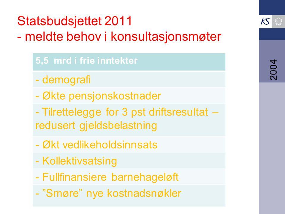 Kommuneopplegget 2011 målt i forhold til RNB 2010, mrd kr Frie inntekter2,75 kommunene 2,55 fylkeskommunene 0,2 Tiltak finansiert over rammetilskuddet1,5 Øremerkede overføringer1,2 Gebyrinntekter0,2 Samlede inntekter5,7