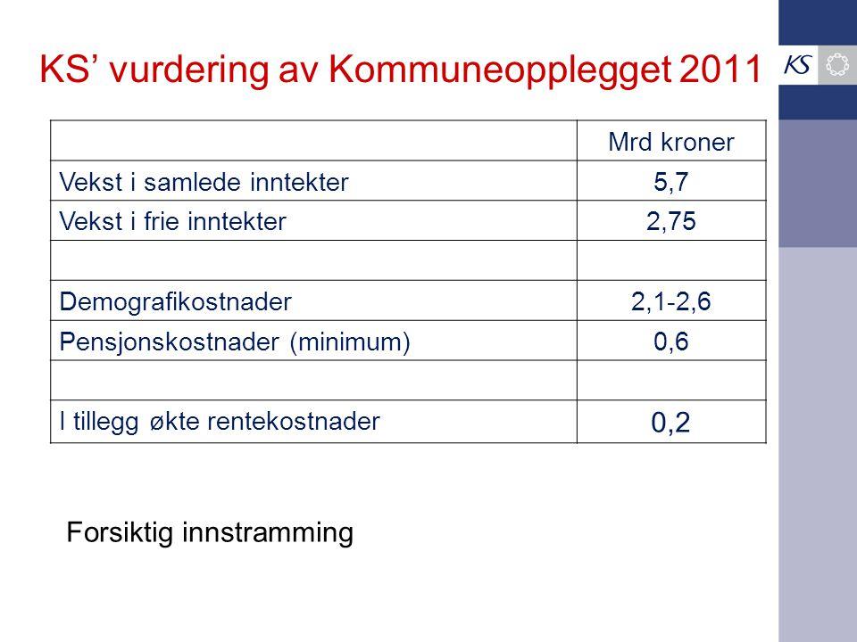 KS' vurdering av Kommuneopplegget 2011 Mrd kroner Vekst i samlede inntekter5,7 Vekst i frie inntekter2,75 Demografikostnader2,1-2,6 Pensjonskostnader