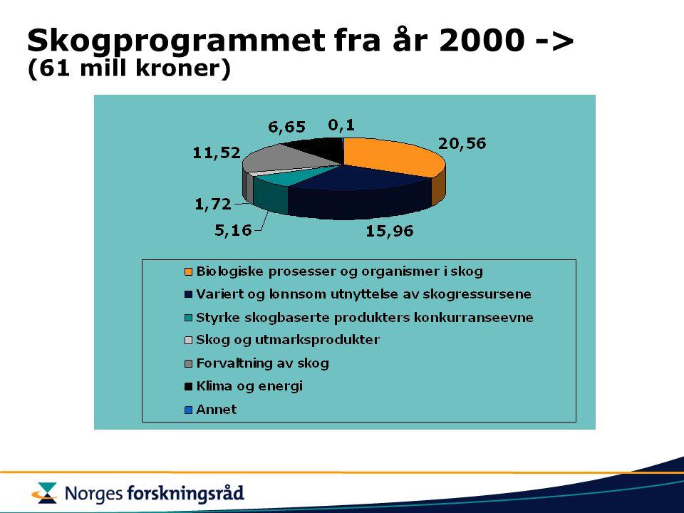 Skogprogrammet fra år 2000 -> (61 mill kroner)