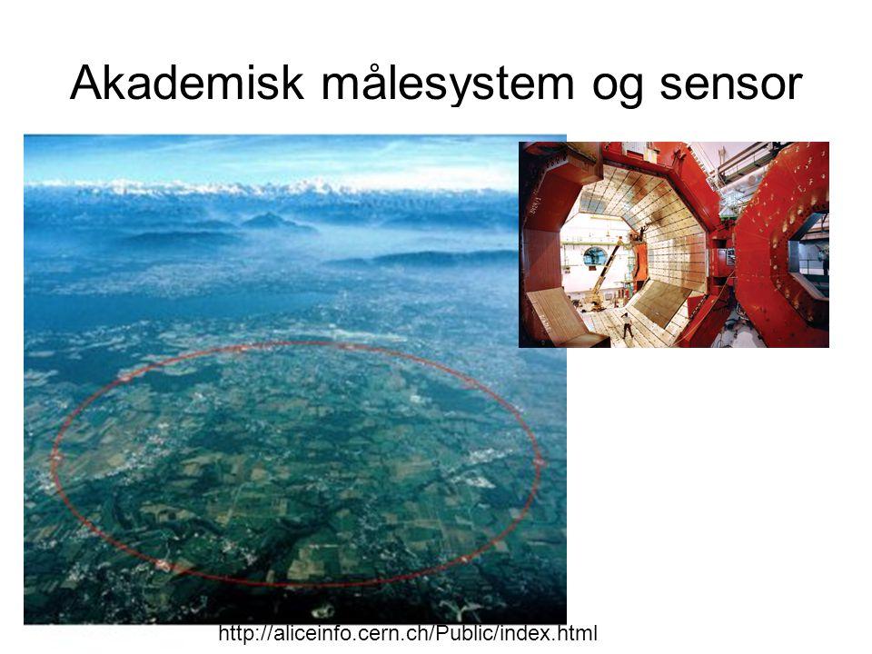 Akademisk målesystem og sensor http://aliceinfo.cern.ch/Public/index.html
