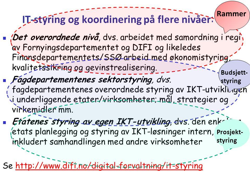 SOFTWARE 2013 - Arild Jansen AFIN, UiO 4 Hvordan styres eforvaltningen....