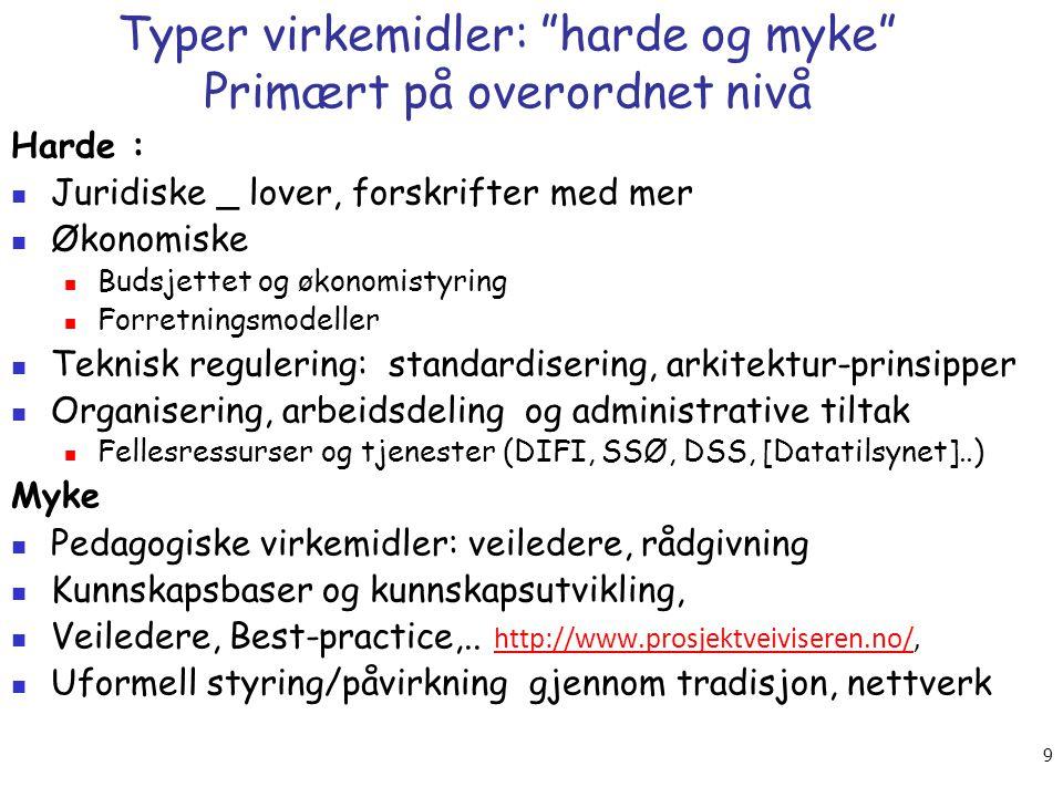 DRI3010 H Arild Jansen.
