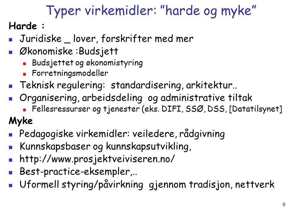 DRI3010 H 11, 07.09.2011 Arild Jansen.