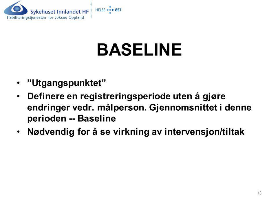 """Habiliteringstjenesten for voksne Oppland 18 BASELINE """"Utgangspunktet"""" Definere en registreringsperiode uten å gjøre endringer vedr. målperson. Gjenno"""
