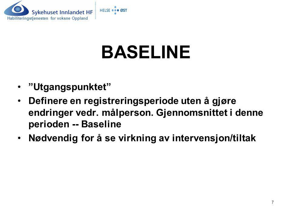 """Habiliteringstjenesten for voksne Oppland 7 BASELINE """"Utgangspunktet"""" Definere en registreringsperiode uten å gjøre endringer vedr. målperson. Gjennom"""